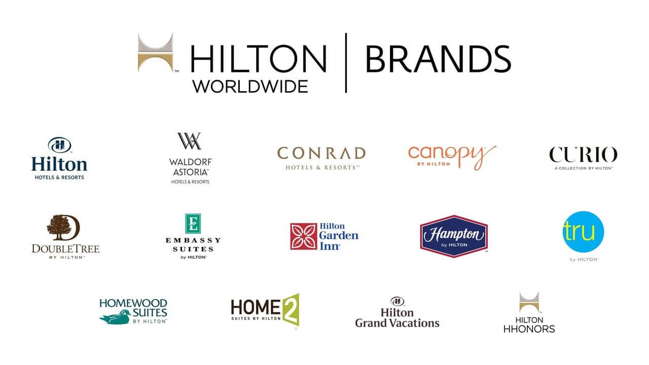 Hilton Hotelmerken - Hotels met Laadpaal